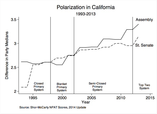 CA_Polarization