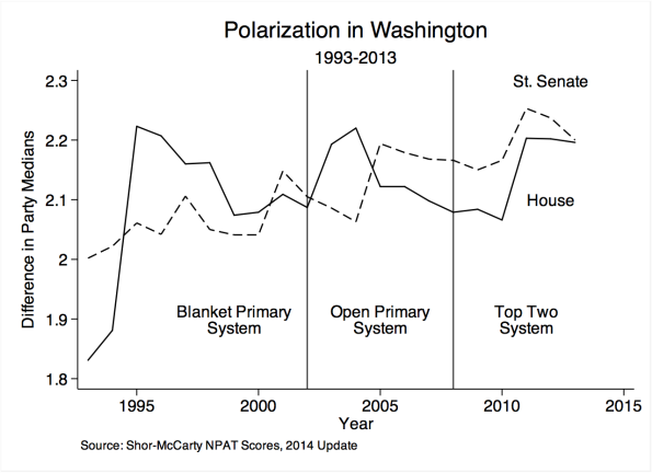 WA_Polarization